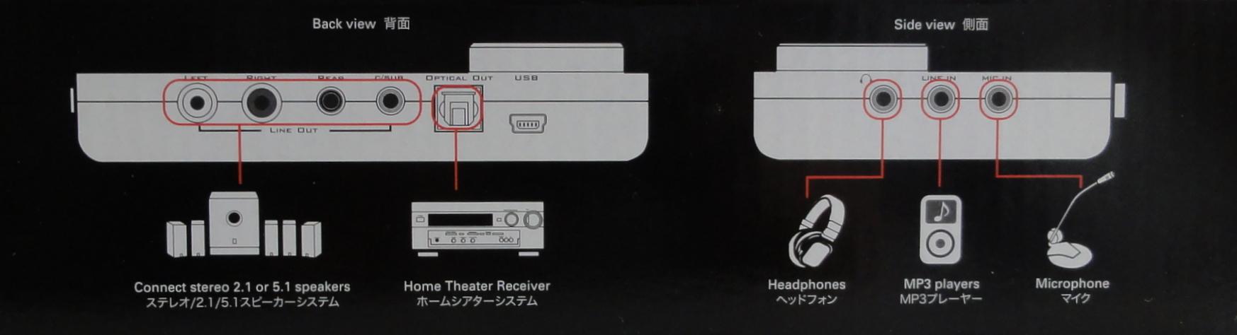 SB-XFI-SR51P connection