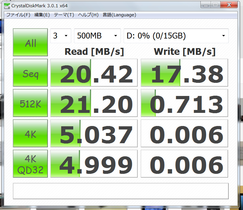 Lexar microSDHCカード Class10 16GB [フラストレーションフリーパッケージ (FFP)] LSDMI16GBJ のベンチ