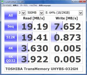 TOSHIBA TransMemory UHYBS-032GH CrystalDiskMark