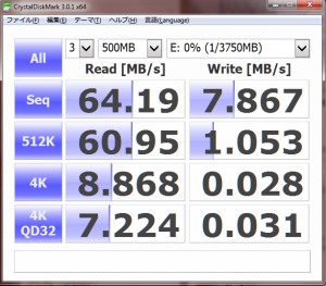 DiskMark Speed memory