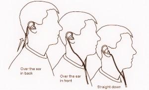 how-to-wear-shure-earphones