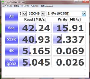 speed test write and read