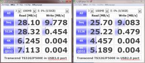 usb3.0 vs usb2.0 port speed comparison