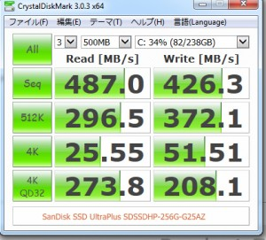 Benchmarking result of SanDisk SSD SDSSDHP-256G-G25AZ