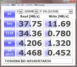 benchmark result by diskmark at 1GB