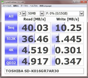 benchmark result by diskmark at 50MB
